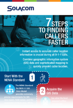 7 Steps to Finding Callers Faster