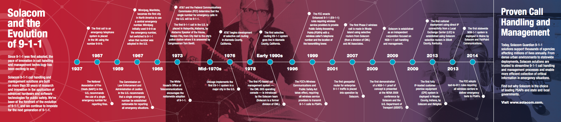 50th Anniversary of 9-1-1 Infographic Thumbnail.png
